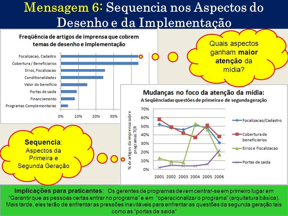 17 Mensagem 6: Sequencia nos Aspectos do Desenho e da Implementação Implicações para praticantes: Os gerentes de programas devem centrar-se em primeir