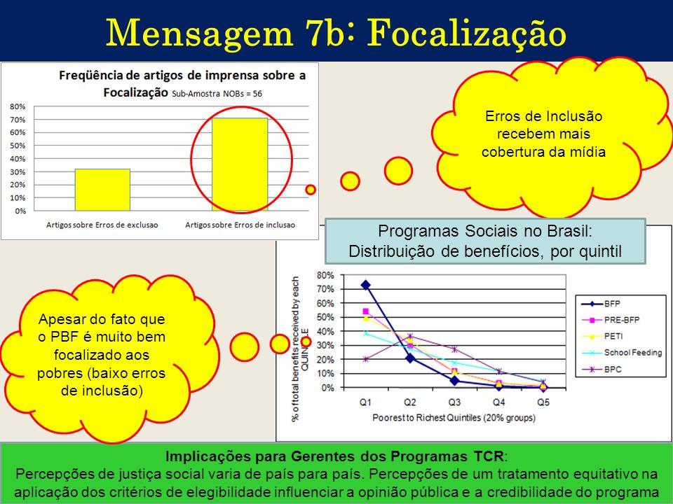 19 Mensagem 7b: Focalização Implicações para Gerentes dos Programas TCR: Percepções de justiça social varia de país para país. Percepções de um tratam