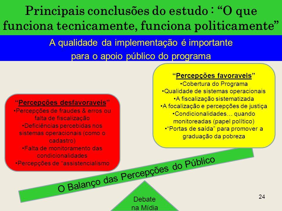 Principais conclusões do estudo : O que funciona tecnicamente, funciona politicamente A qualidade da implementação é importante para o apoio público d