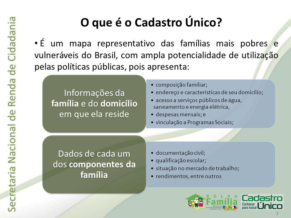 Em dezembro de 2007, foi feito um pré-teste com oito municípios que representavam a diversidade de características sociais, econômicas, demográficas e também de gestão: Santarém (PA), Caxias (MA), Nova Lima (MG), Alta Floresta (MT), Marialva (PR), Crato (CE), Arauá (SE) e Belo Horizonte (MG).
