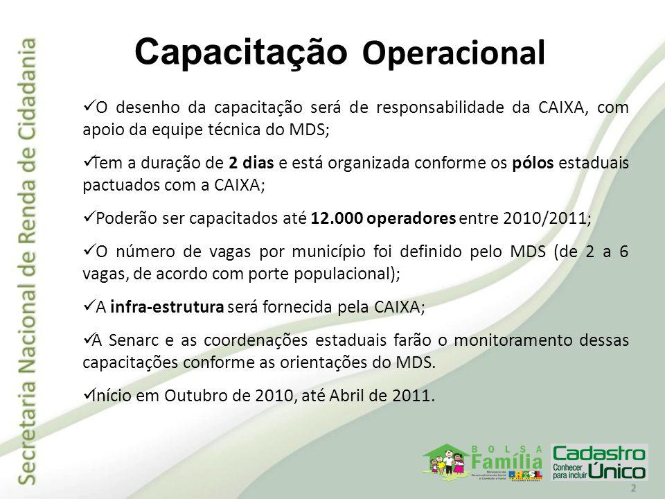 O desenho da capacitação será de responsabilidade da CAIXA, com apoio da equipe técnica do MDS; Tem a duração de 2 dias e está organizada conforme os