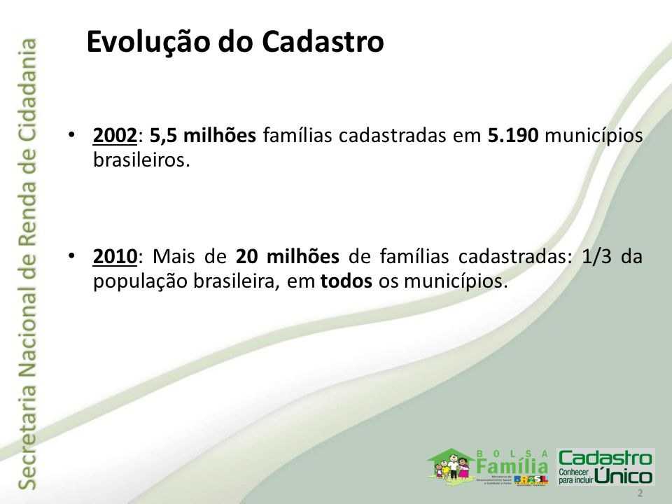 Evolução do Cadastro 2002: 5,5 milhões famílias cadastradas em 5.190 municípios brasileiros. 2010: Mais de 20 milhões de famílias cadastradas: 1/3 da
