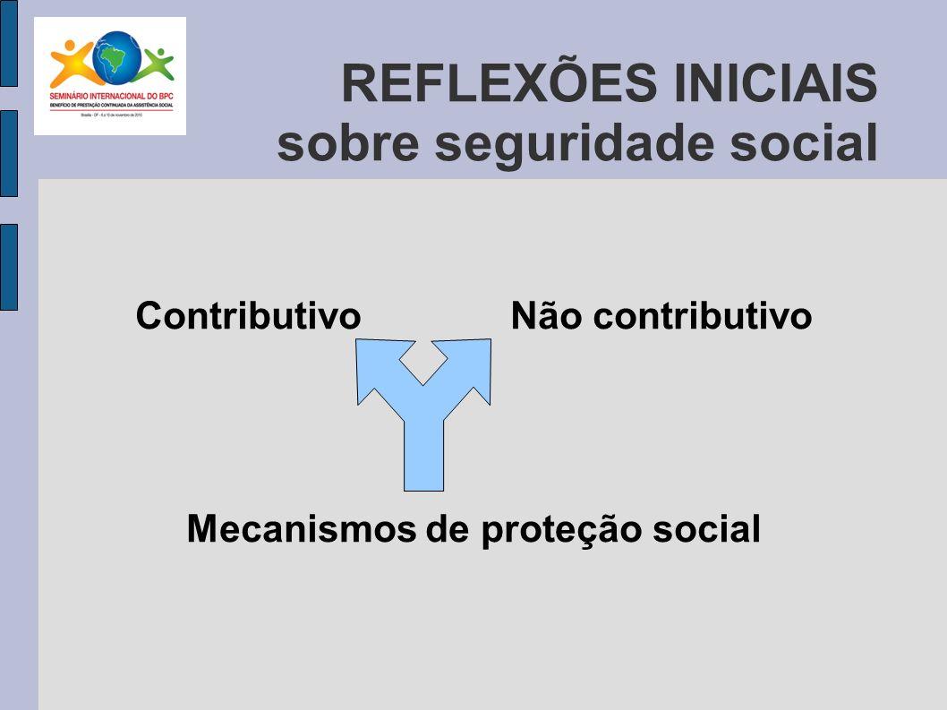 O espaço do BPC na Assistência Social - BENEFÍCIO SÓCIO-ASSISTENCIAL => transferência de renda a idosos com 65 anos ou mais e pessoas com deficiência, em situação de vulnerabilidade ou risco social não protegidos pela previdencia social.