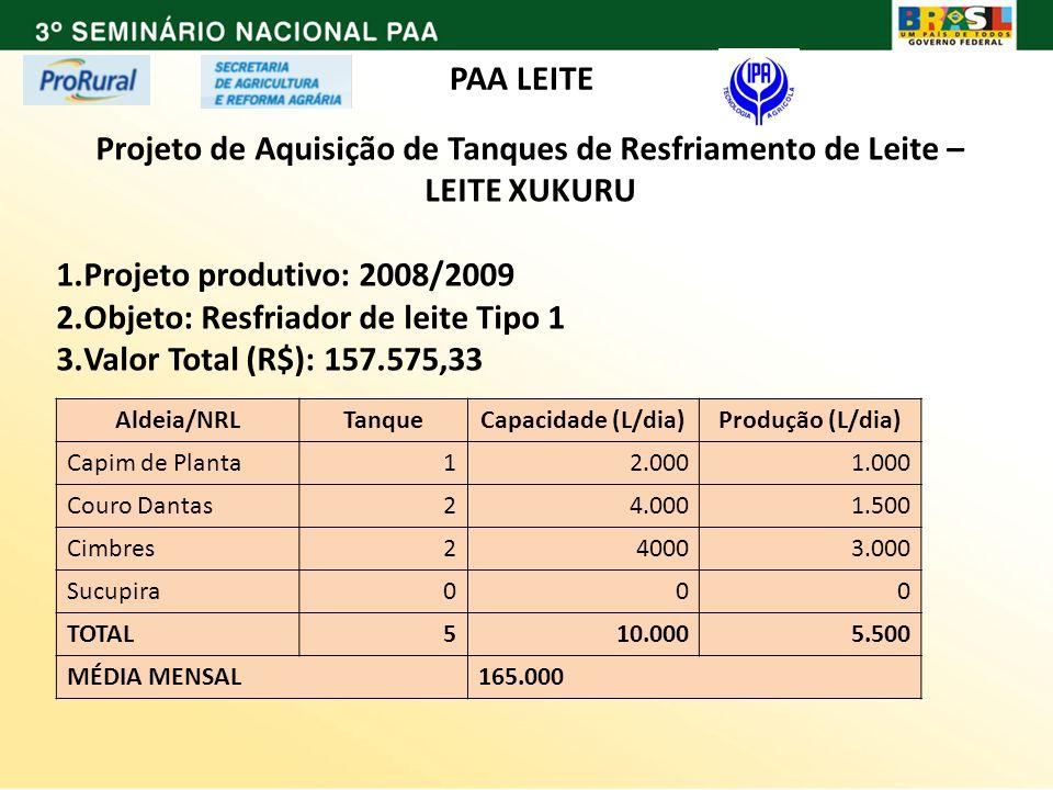 PAA LEITE Projeto de Aquisição de Tanques de Resfriamento de Leite – LEITE XUKURU 1.Projeto produtivo: 2008/2009 2.Objeto: Resfriador de leite Tipo 1