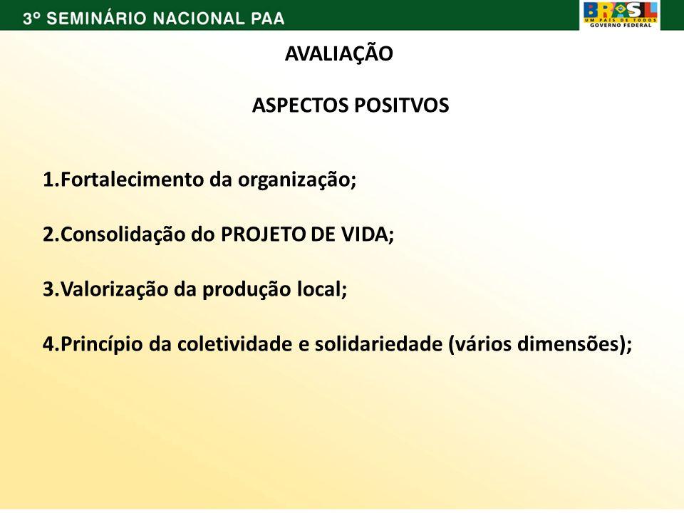 AVALIAÇÃO ASPECTOS POSITVOS 1.Fortalecimento da organização; 2.Consolidação do PROJETO DE VIDA; 3.Valorização da produção local; 4.Princípio da coleti