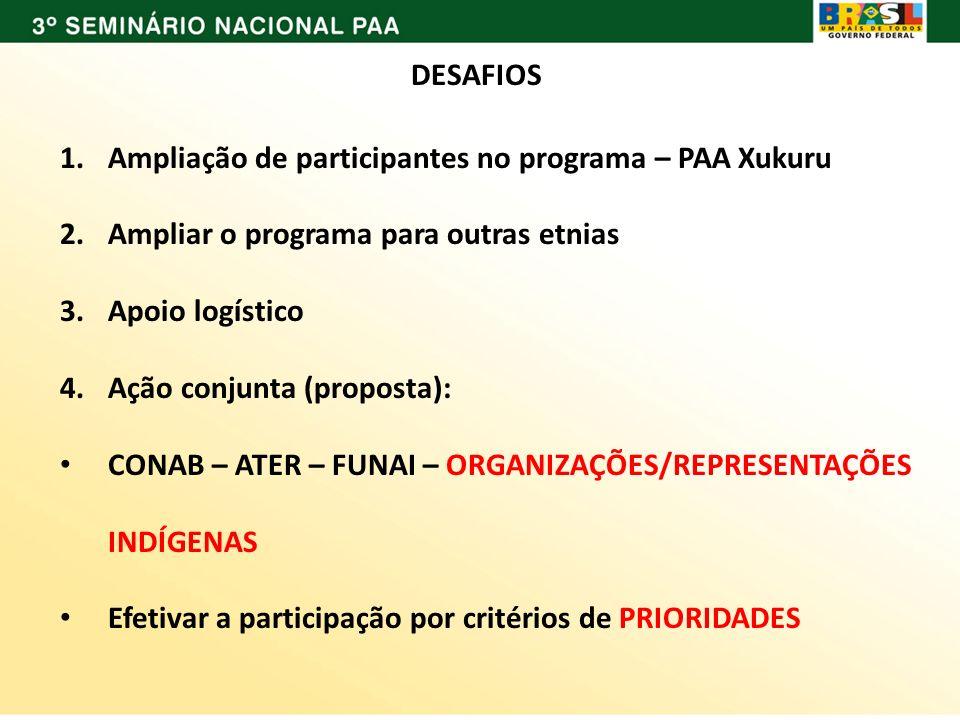 DESAFIOS 1.Ampliação de participantes no programa – PAA Xukuru 2.Ampliar o programa para outras etnias 3.Apoio logístico 4.Ação conjunta (proposta): C