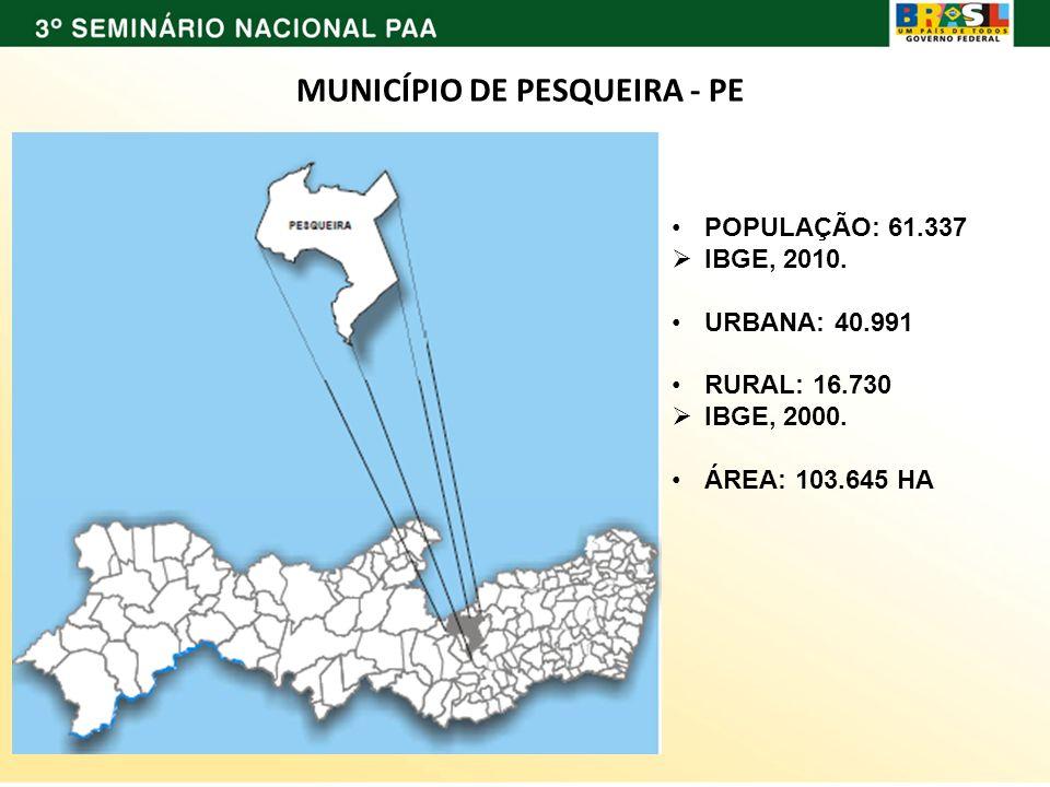 MUNICÍPIO DE PESQUEIRA - PE POPULAÇÃO: 61.337 IBGE, 2010. URBANA: 40.991 RURAL: 16.730 IBGE, 2000. ÁREA: 103.645 HA