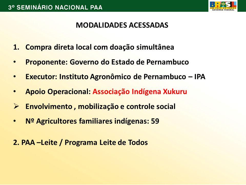 MODALIDADES ACESSADAS 1.Compra direta local com doação simultânea Proponente: Governo do Estado de Pernambuco Executor: Instituto Agronômico de Pernam