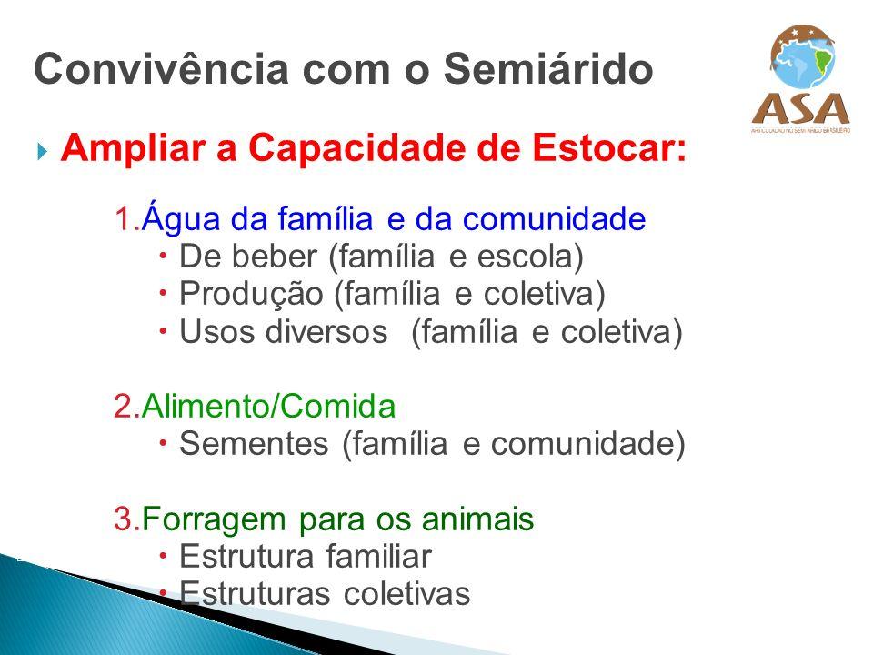 Ampliar a Capacidade de Estocar: 1.Água da família e da comunidade De beber (família e escola) Produção (família e coletiva) Usos diversos (família e
