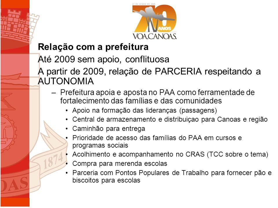 Relação com a prefeitura Até 2009 sem apoio, conflituosa A partir de 2009, relação de PARCERIA respeitando a AUTONOMIA –Prefeitura apoia e aposta no P
