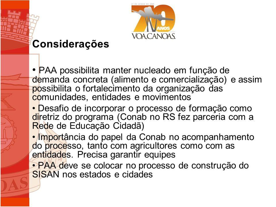 Considerações PAA possibilita manter nucleado em função de demanda concreta (alimento e comercialização) e assim possibilita o fortalecimento da organ