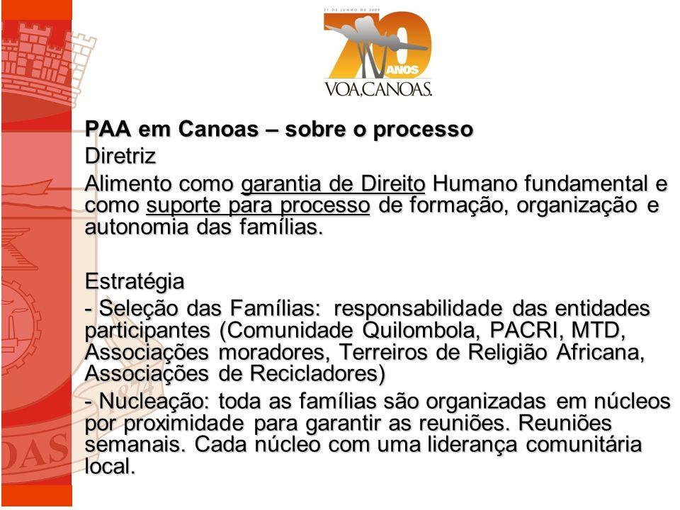 PAA em Canoas – sobre o processo Diretriz Alimento como garantia de Direito Humano fundamental e como suporte para processo de formação, organização e