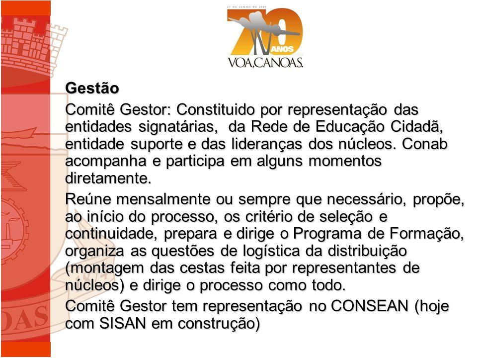 Gestão Comitê Gestor: Constituido por representação das entidades signatárias, da Rede de Educação Cidadã, entidade suporte e das lideranças dos núcle