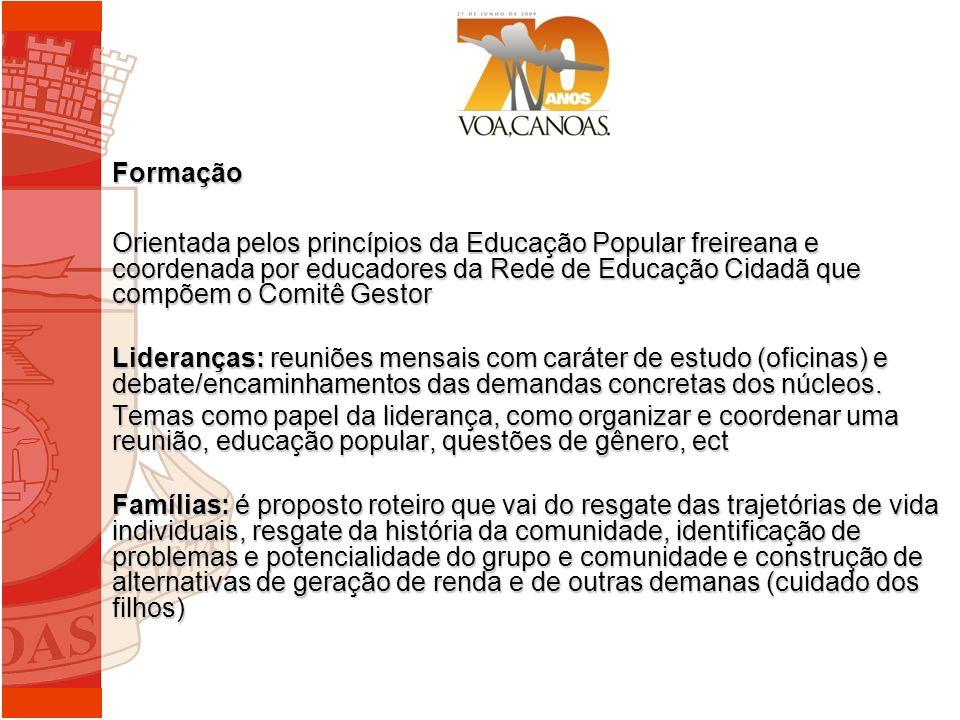 Formação Orientada pelos princípios da Educação Popular freireana e coordenada por educadores da Rede de Educação Cidadã que compõem o Comitê Gestor L