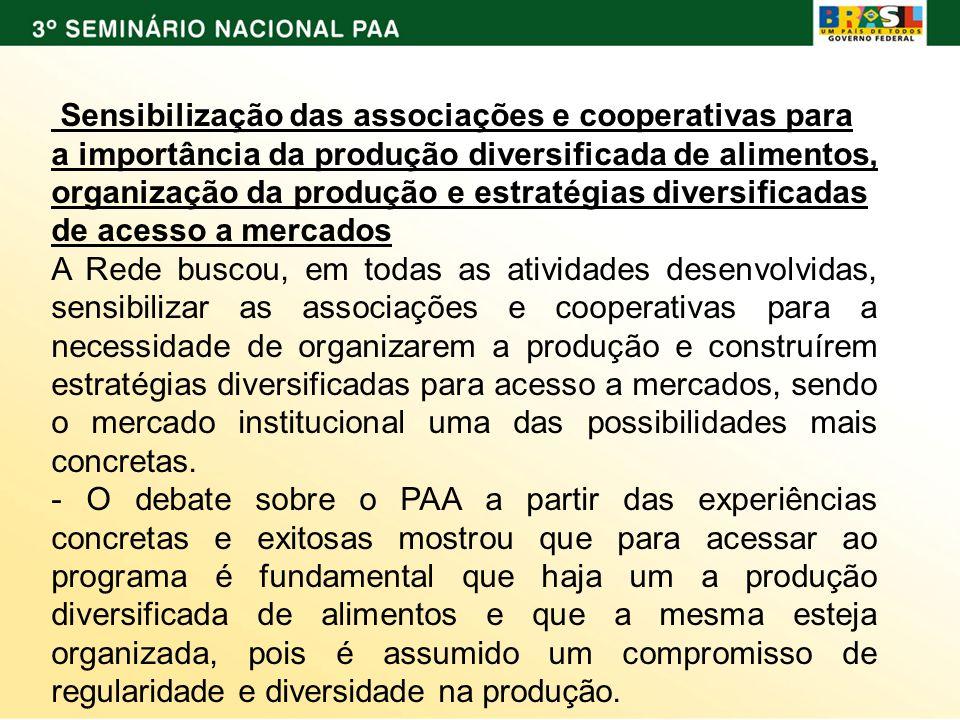 Sensibilização das associações e cooperativas para a importância da produção diversificada de alimentos, organização da produção e estratégias diversi