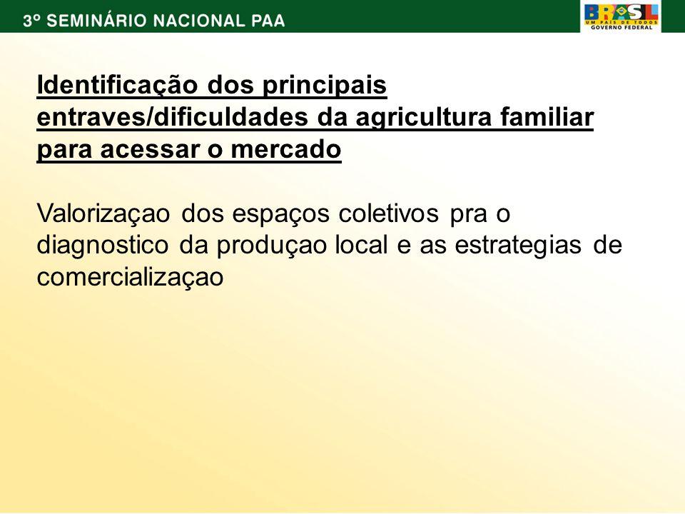 Identificação dos principais entraves/dificuldades da agricultura familiar para acessar o mercado Valorizaçao dos espaços coletivos pra o diagnostico