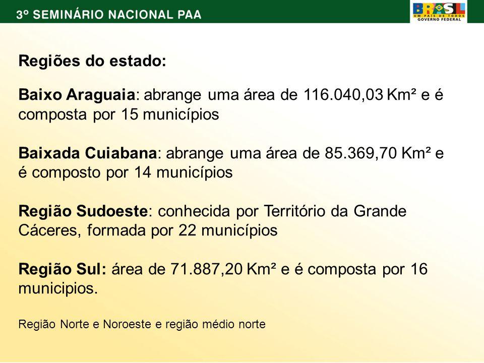 Regiões do estado: Baixo Araguaia: abrange uma área de 116.040,03 Km² e é composta por 15 municípios Baixada Cuiabana: abrange uma área de 85.369,70 K