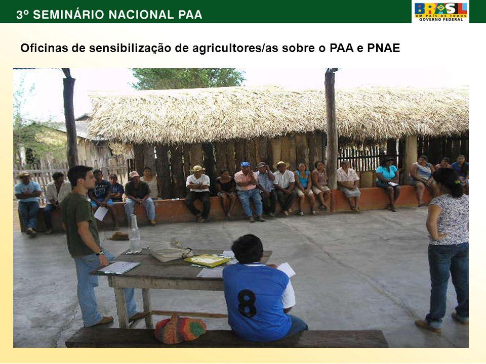 ; Oficinas de sensibilização de agricultores/as sobre o PAA e PNAE