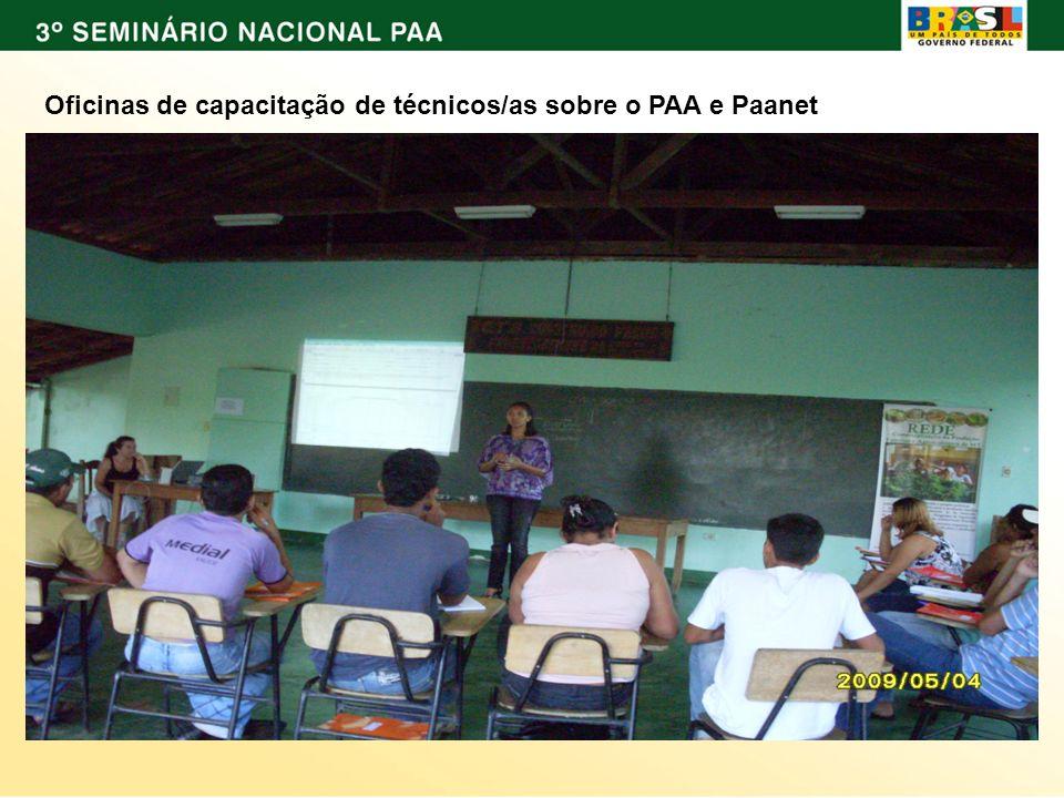 ; Oficinas de capacitação de técnicos/as sobre o PAA e Paanet