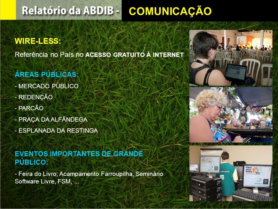 WIRE-LESS: Referência no País no ACESSO GRATUITO À INTERNET ÁREAS PÚBLICAS: - MERCADO PÚBLICO - REDENÇÃO - PARCÃO - PRAÇA DA ALFÂNDEGA - ESPLANADA DA RESTINGA EVENTOS IMPORTANTES DE GRANDE PÚBLICO: - Feira do Livro; Acampamento Farroupilha, Seminário Software Livre, FSM,...