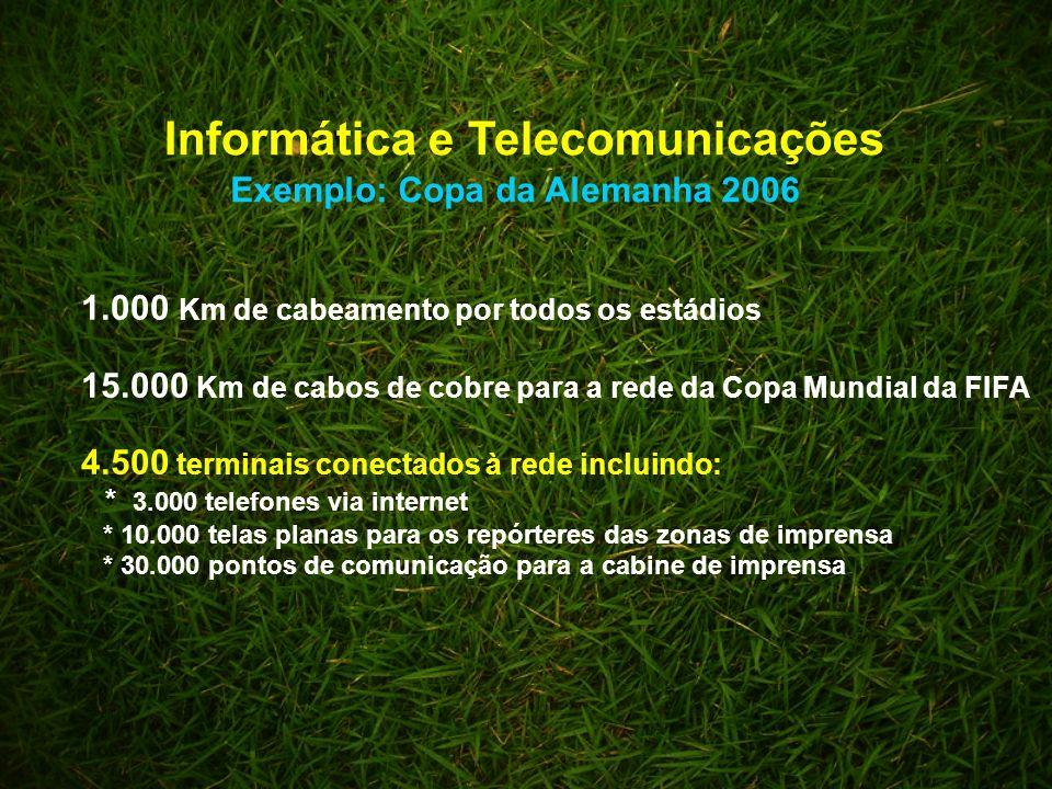 Exemplo: Copa da Alemanha 2006 Informática e Telecomunicações 1.000 Km de cabeamento por todos os estádios 15.000 Km de cabos de cobre para a rede da Copa Mundial da FIFA 4.500 terminais conectados à rede incluindo: * 3.000 telefones via internet * 10.000 telas planas para os repórteres das zonas de imprensa * 30.000 pontos de comunicação para a cabine de imprensa