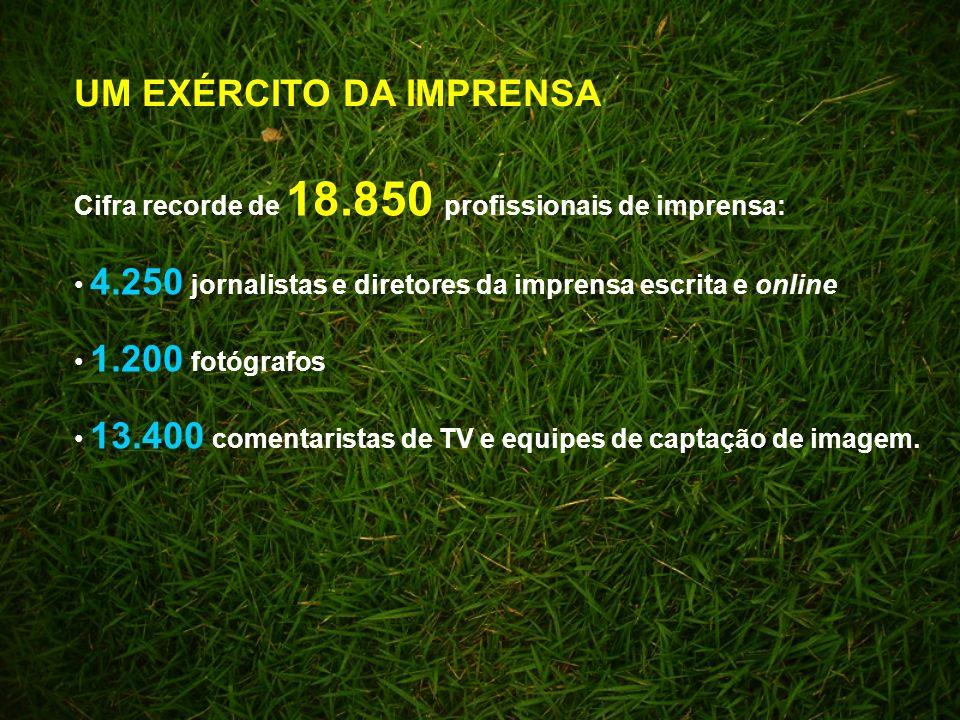 Cifra recorde de 18.850 profissionais de imprensa: 4.250 jornalistas e diretores da imprensa escrita e online 1.200 fotógrafos 13.400 comentaristas de TV e equipes de captação de imagem.