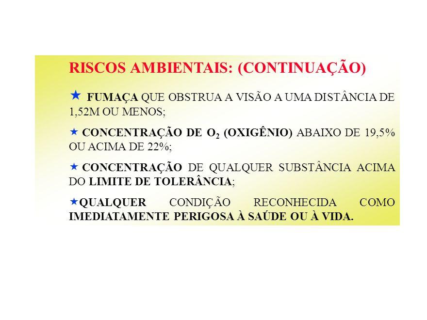 RISCOS AMBIENTAIS: (CONTINUAÇÃO) FUMAÇA QUE OBSTRUA A VISÃO A UMA DISTÂNCIA DE 1,52M OU MENOS; CONCENTRAÇÃO DE O 2 (OXIGÊNIO) ABAIXO DE 19,5% OU ACIMA