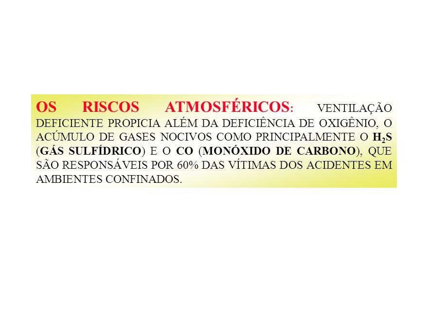 OS RISCOS ATMOSFÉRICOS : VENTILAÇÃO DEFICIENTE PROPICIA ALÉM DA DEFICIÊNCIA DE OXIGÊNIO, O ACÚMULO DE GASES NOCIVOS COMO PRINCIPALMENTE O H 2 S (GÁS S