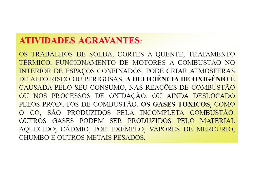 ATIVIDADES AGRAVANTES : OS TRABALHOS DE SOLDA, CORTES A QUENTE, TRATAMENTO TÉRMICO, FUNCIONAMENTO DE MOTORES A COMBUSTÃO NO INTERIOR DE ESPAÇOS CONFIN