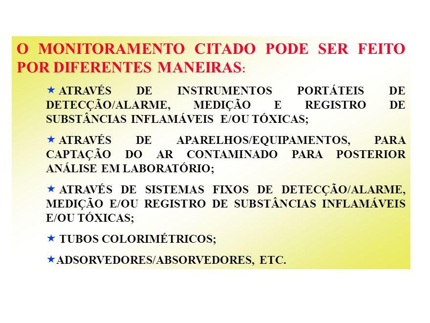 O MONITORAMENTO CITADO PODE SER FEITO POR DIFERENTES MANEIRAS : ATRAVÉS DE INSTRUMENTOS PORTÁTEIS DE DETECÇÃO/ALARME, MEDIÇÃO E REGISTRO DE SUBSTÂNCIA
