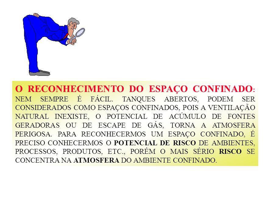 O RECONHECIMENTO DO ESPAÇO CONFINADO : NEM SEMPRE É FÁCIL. TANQUES ABERTOS, PODEM SER CONSIDERADOS COMO ESPAÇOS CONFINADOS, POIS A VENTILAÇÃO NATURAL