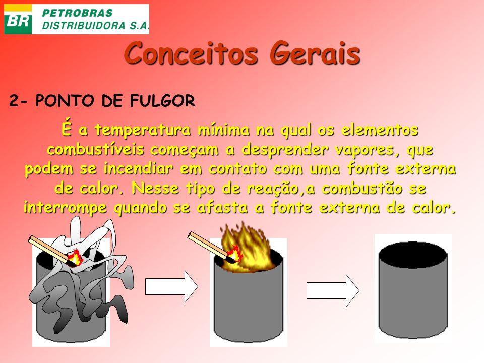 Conceitos Gerais 2- PONTO DE FULGOR É a temperatura mínima na qual os elementos combustíveis começam a desprender vapores, que podem se incendiar em c