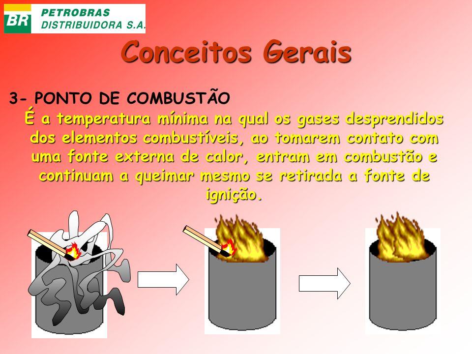 Conceitos Gerais 3- PONTO DE COMBUSTÃO É a temperatura mínima na qual os gases desprendidos dos elementos combustíveis, ao tomarem contato com uma fon