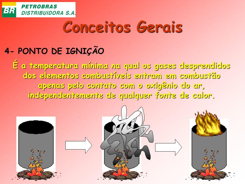 Conceitos Gerais 4- PONTO DE IGNIÇÃO É a temperatura mínima na qual os gases desprendidos dos elementos combustíveis entram em combustão apenas pelo c