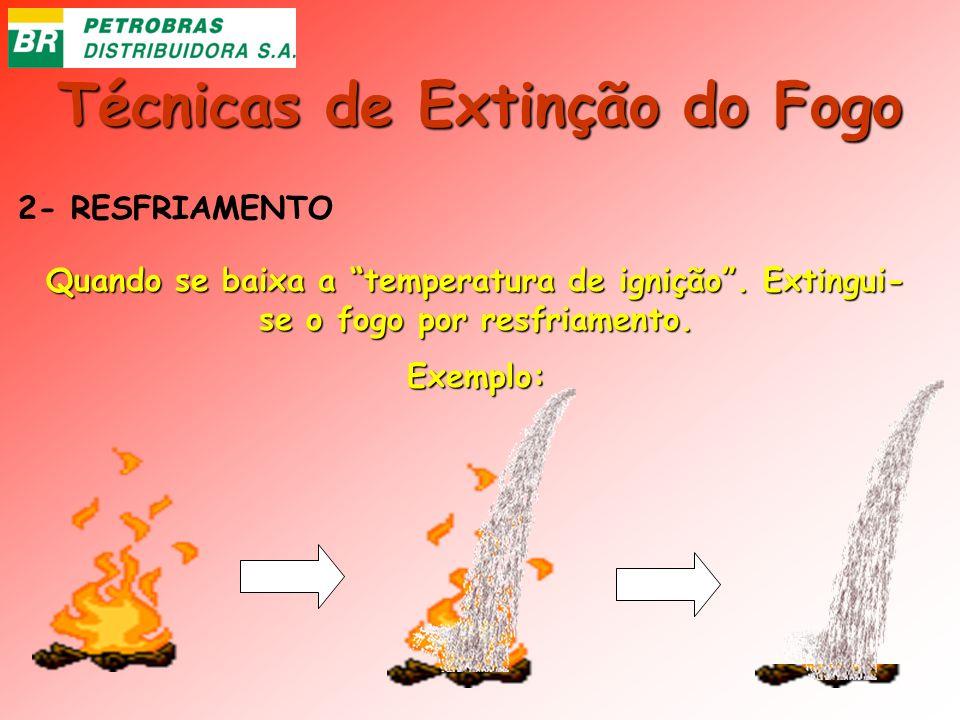 Técnicas de Extinção do Fogo 2- RESFRIAMENTO Quando se baixa a temperatura de ignição. Extingui- se o fogo por resfriamento. Exemplo: