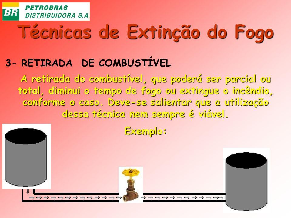 Técnicas de Extinção do Fogo 3- RETIRADA DE COMBUSTÍVEL A retirada do combustível, que poderá ser parcial ou total, diminui o tempo de fogo ou extingu
