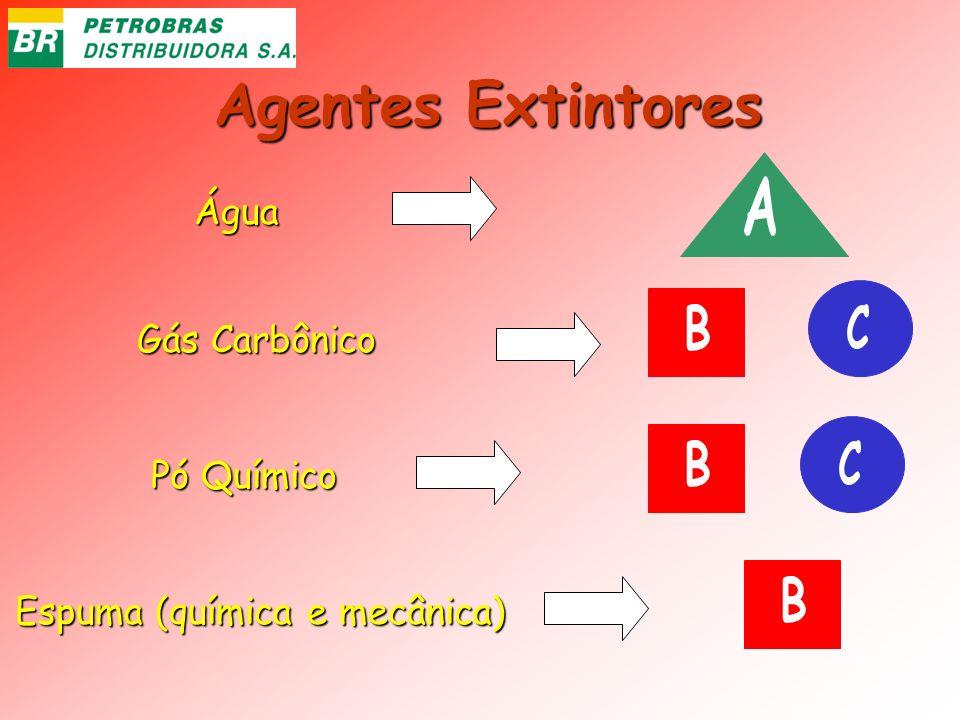 Agentes Extintores Água Gás Carbônico Pó Químico Espuma (química e mecânica)