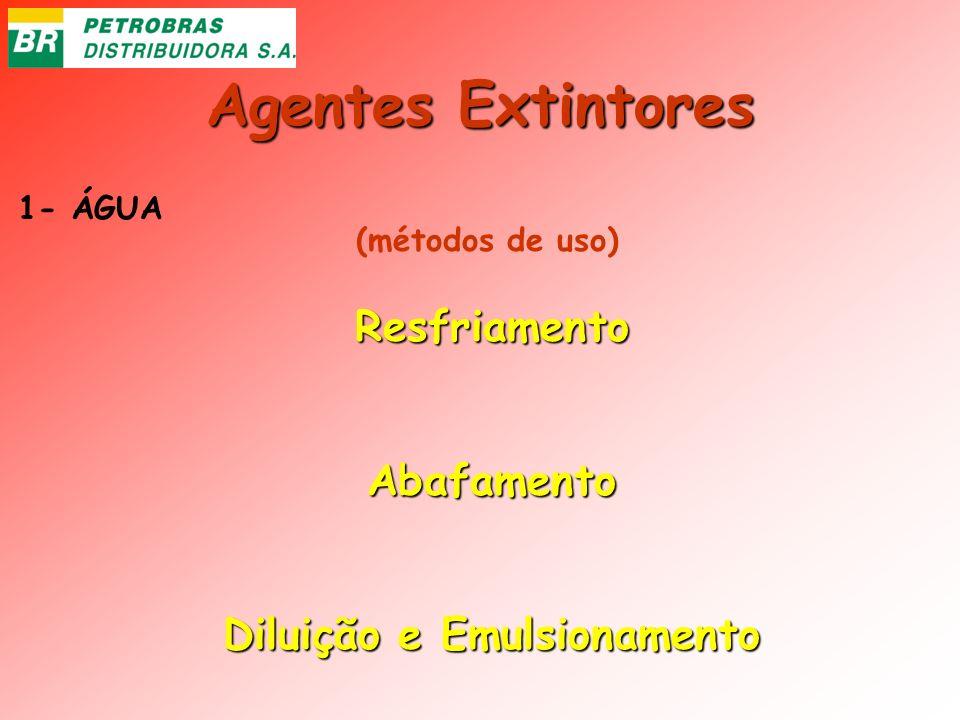 Agentes Extintores 1- ÁGUA (métodos de uso) ResfriamentoAbafamento Diluição e Emulsionamento