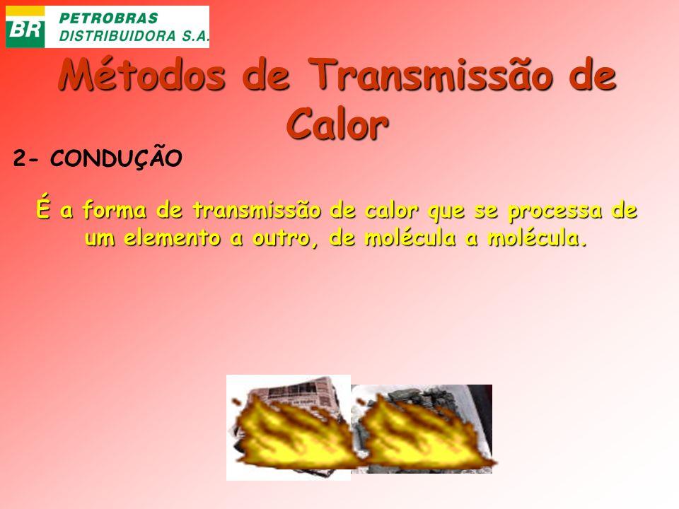 Métodos de Transmissão de Calor 2- CONDUÇÃO É a forma de transmissão de calor que se processa de um elemento a outro, de molécula a molécula.