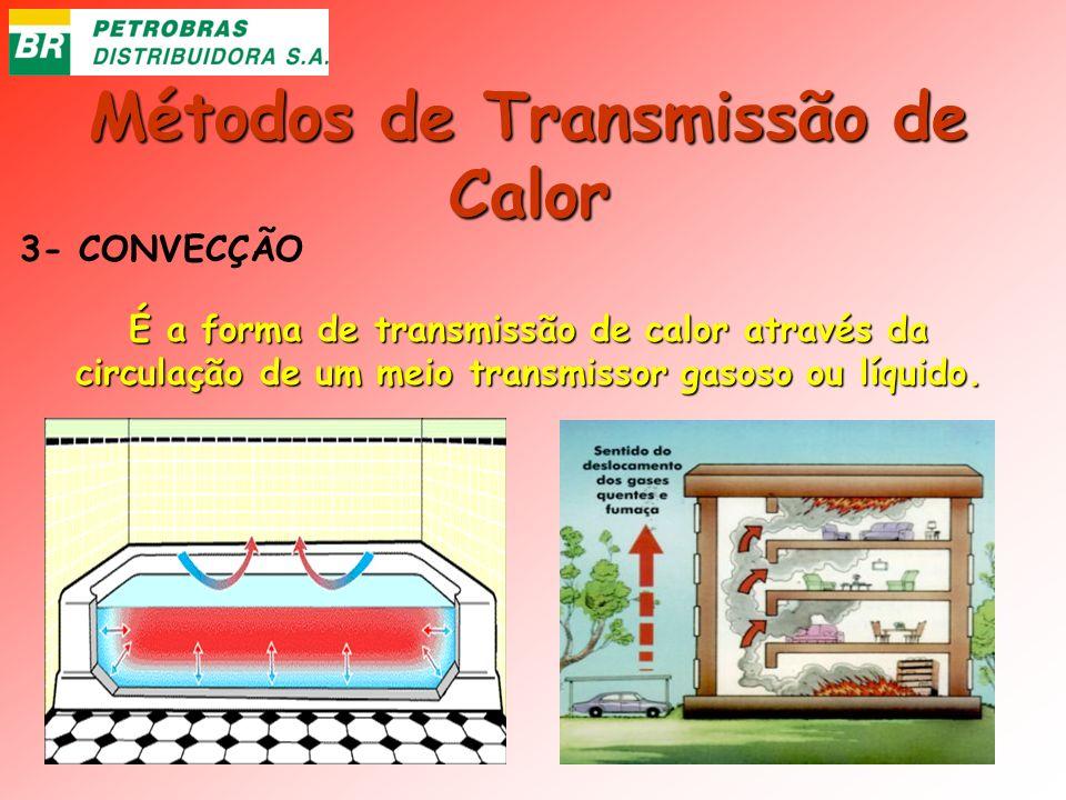 Métodos de Transmissão de Calor 3- CONVECÇÃO É a forma de transmissão de calor através da circulação de um meio transmissor gasoso ou líquido.