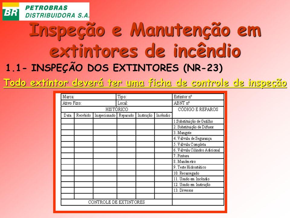 Inspeção e Manutenção em extintores de incêndio 1.1- INSPEÇÃO DOS EXTINTORES (NR-23) Todo extintor deverá ter uma ficha de controle de inspeção