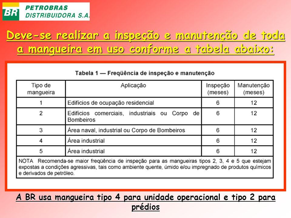 Deve-se realizar a inspeção e manutenção de toda a mangueira em uso conforme a tabela abaixo: A BR usa mangueira tipo 4 para unidade operacional e tip
