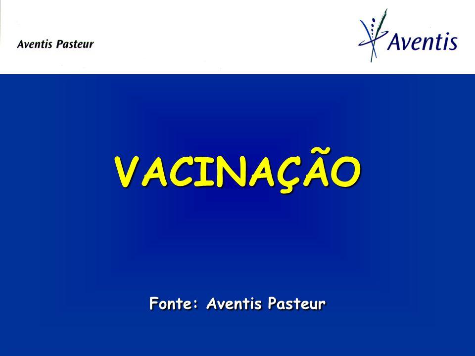 VACINAÇÃO Fonte: Aventis Pasteur
