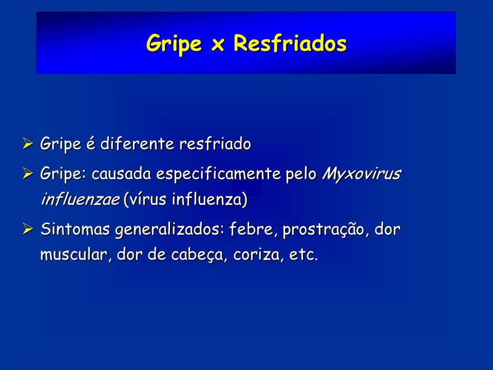 Gripe x Resfriados ØGripe é diferente resfriado ØGripe: causada especificamente pelo Myxovirus influenzae (vírus influenza) ØSintomas generalizados: f