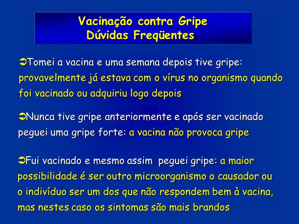 Vacinação contra Gripe Vacinação contra Gripe Dúvidas Freqüentes Ü Tomei a vacina e uma semana depois tive gripe: provavelmente já estava com o vírus