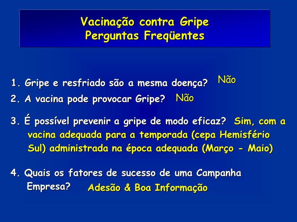1. Gripe e resfriado são a mesma doença? Vacinação contra Gripe Perguntas Freqüentes 2. A vacina pode provocar Gripe? 3. É possível prevenir a gripe d