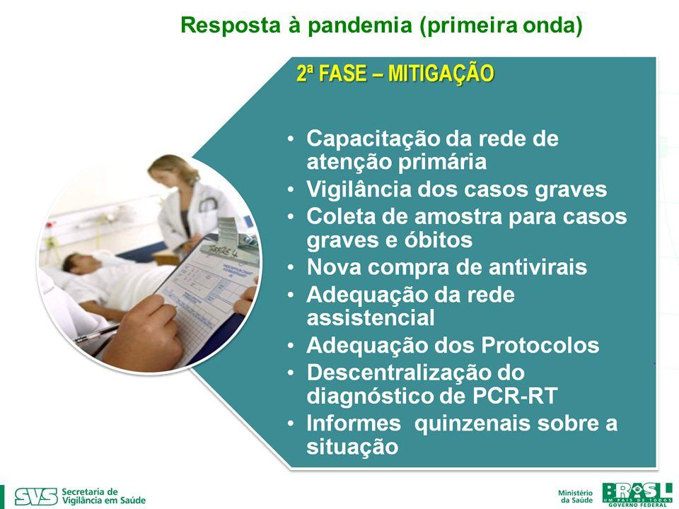 . Resposta à pandemia (primeira onda)