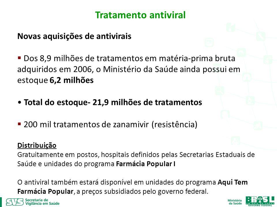 Tratamento antiviral Novas aquisições de antivirais Dos 8,9 milhões de tratamentos em matéria-prima bruta adquiridos em 2006, o Ministério da Saúde ai