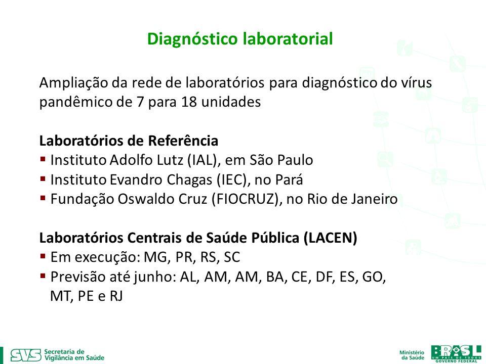 Diagnóstico laboratorial Ampliação da rede de laboratórios para diagnóstico do vírus pandêmico de 7 para 18 unidades Laboratórios de Referência Instit