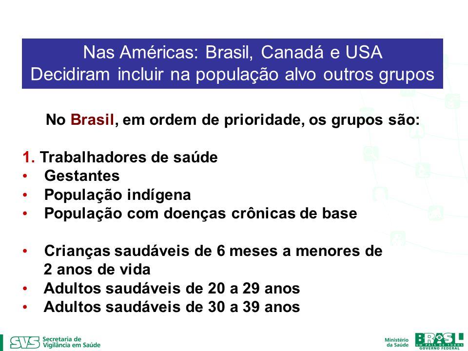 Nas Américas: Brasil, Canadá e USA Decidiram incluir na população alvo outros grupos saudáveis No Brasil, em ordem de prioridade, os grupos são: 1.Tra